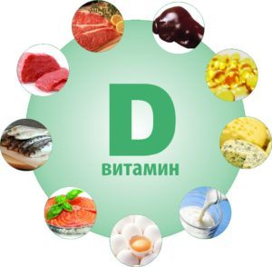 Содержание витамина D в продуктах